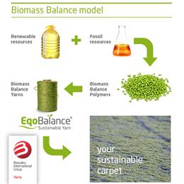 Biomass Balance model. (Photo: © Beaulieu International Group)