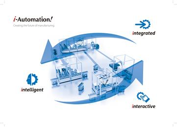 The three pillars of i-Automation which provide manufacturers with the highest levels of quality, sustainability and operational excellence. 
